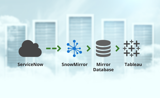 Integrating Tableau with ServiceNow