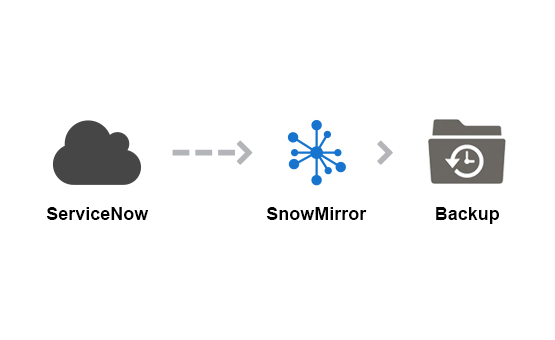 SnowMirror Backup Now Available! - SnowMirror